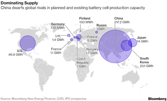 China LIthium Global Power