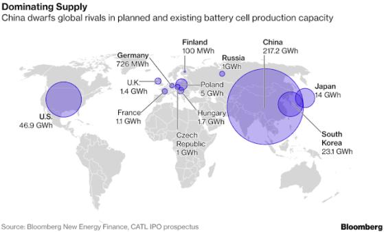 China LIthium Global Power