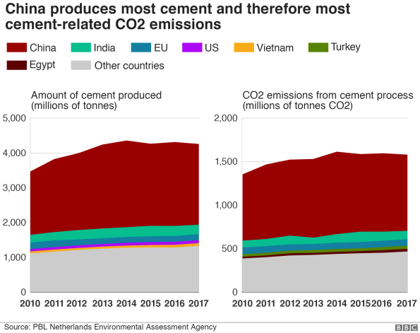 _104804187_biggest_cement_producers_976px_v3-nc