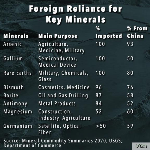 Final China Minerals